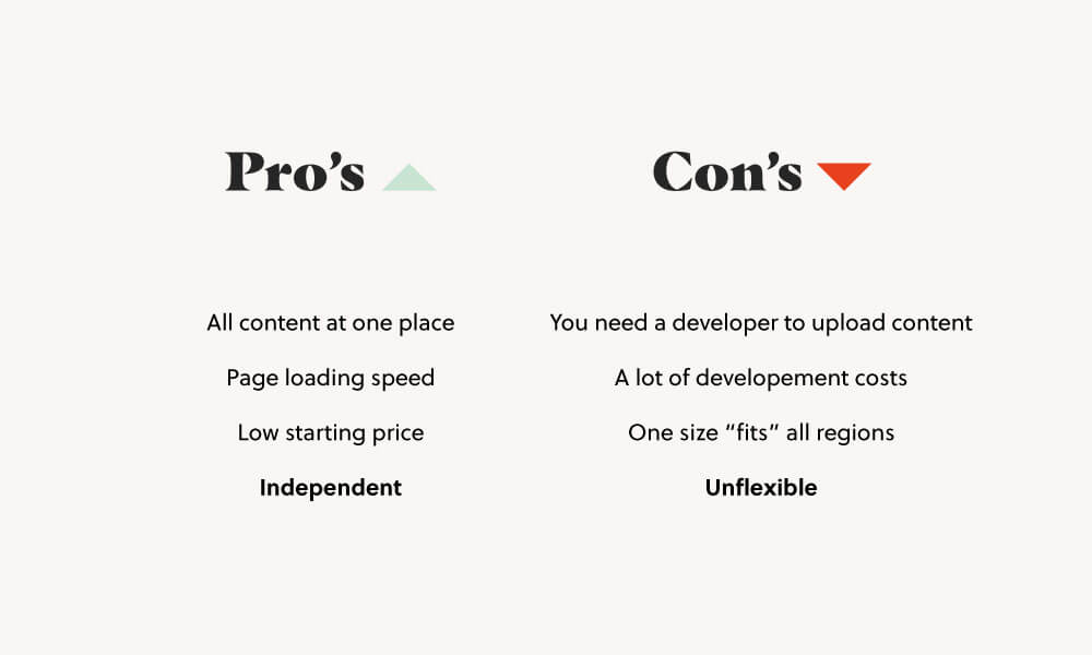 Pro's and con's of headless | Code